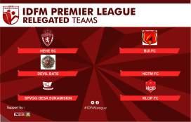 Tim Degradasi Premier League